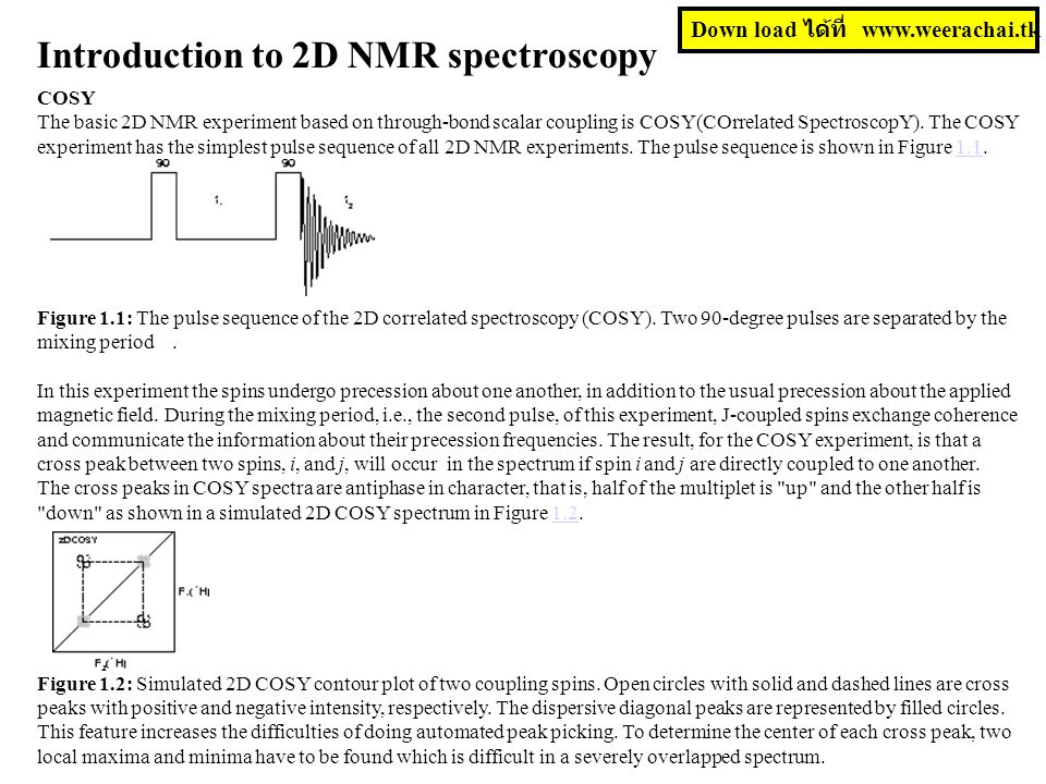 Introduction to 2D NMR spectroscopy