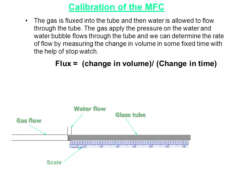 Flux = (change in volume)/ (Change in time)
