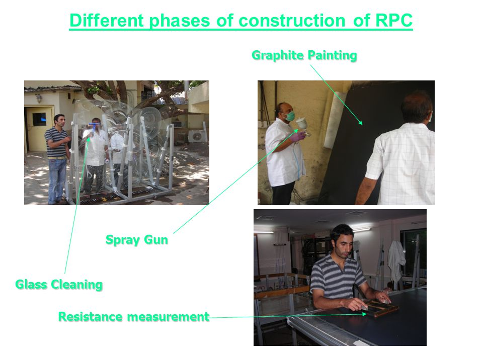 Different phases of construction of RPC