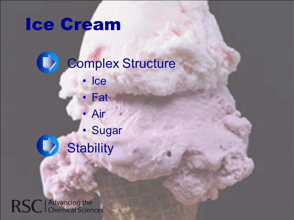 Ice Cream Complex Structure Ice Fat Air Sugar Stability