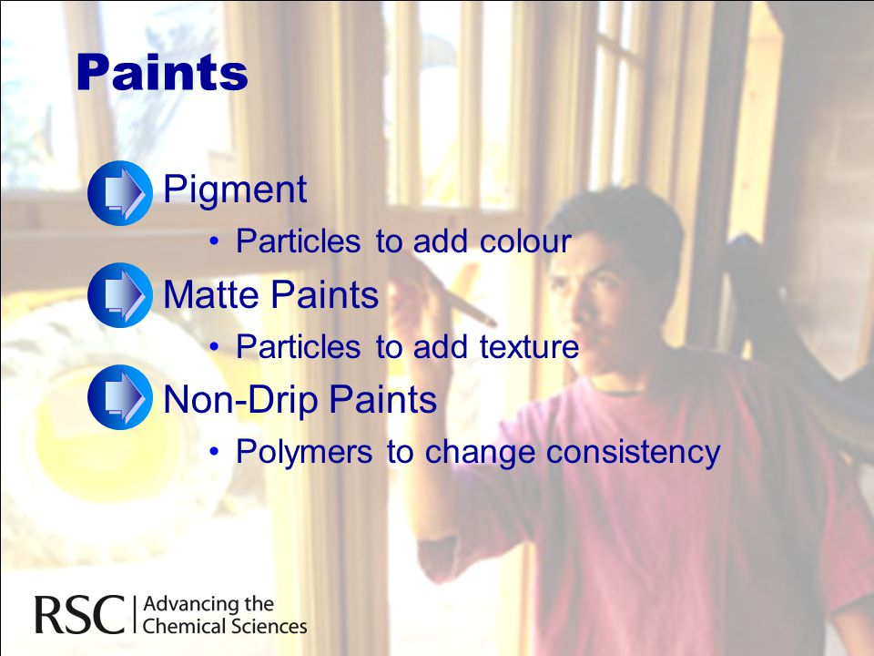 Paints Pigment Matte Paints Non-Drip Paints Particles to add colour