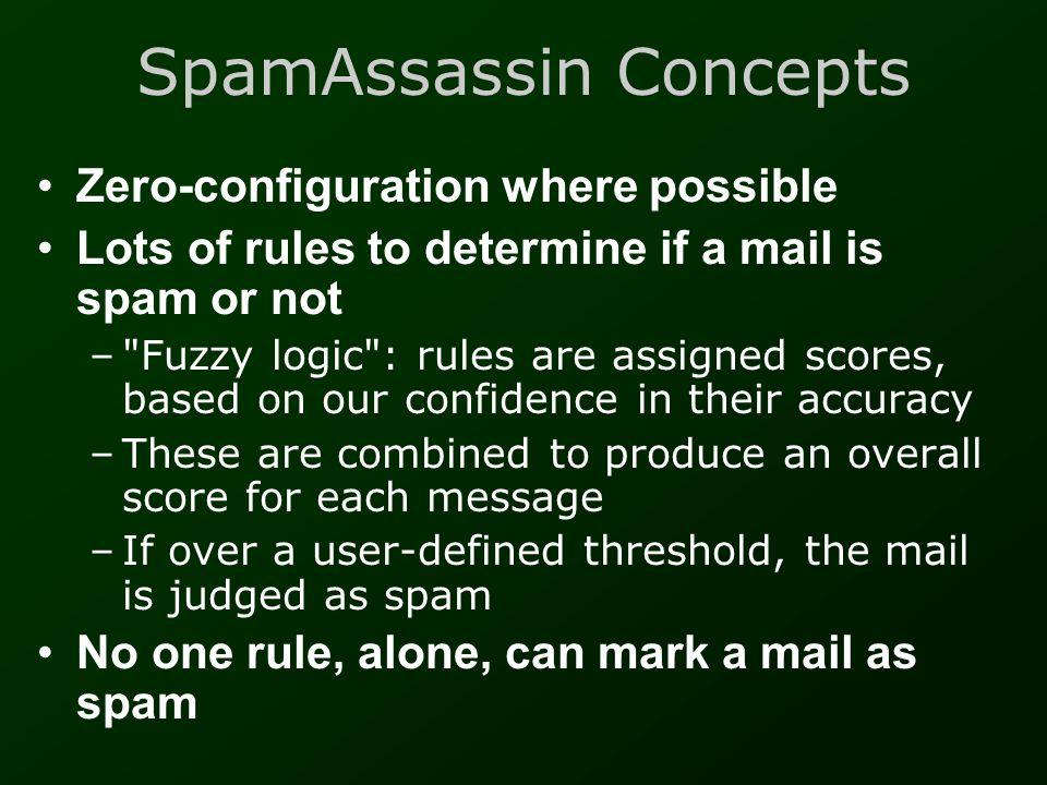 SpamAssassin Concepts