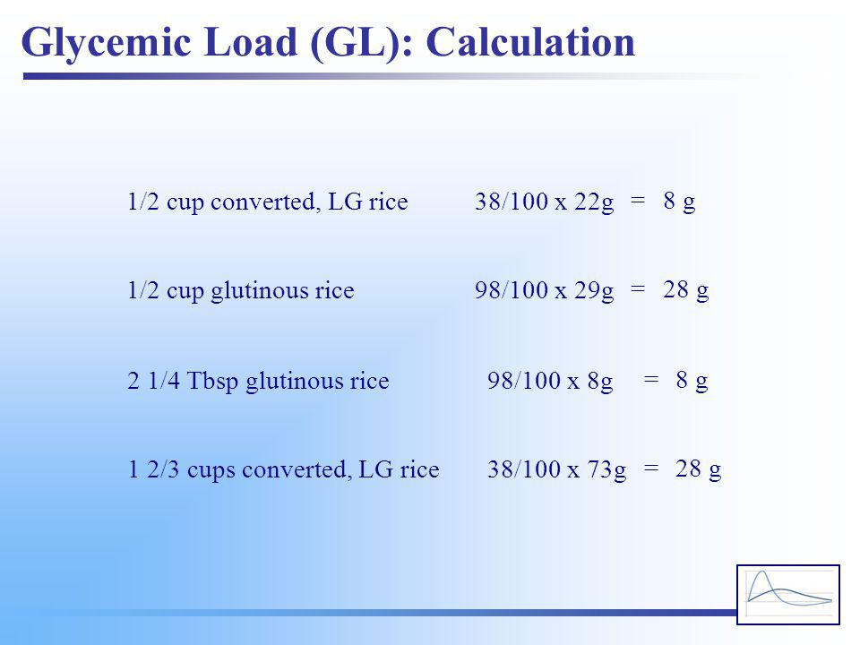 Glycemic Load (GL): Calculation