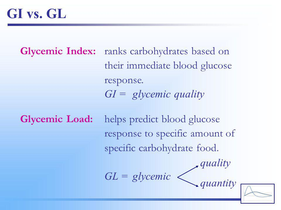 GI vs. GL Glycemic Index: ranks carbohydrates based on