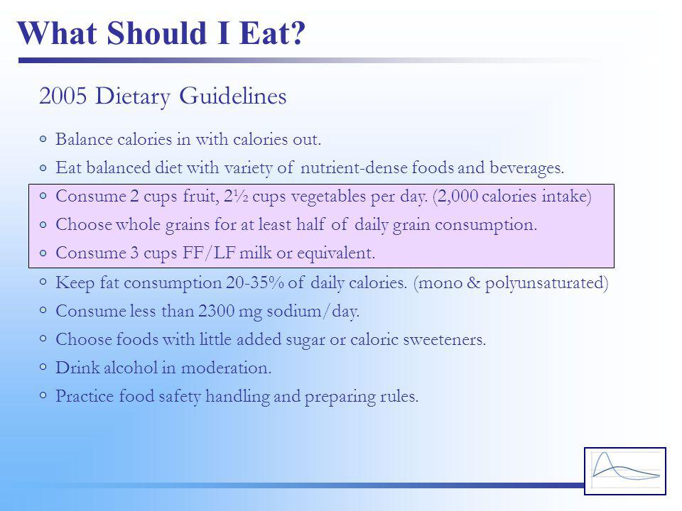 What Should I Eat 2005 Dietary Guidelines
