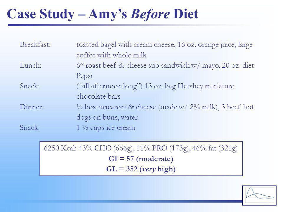 6250 Kcal: 43% CHO (666g), 11% PRO (173g), 46% fat (321g)