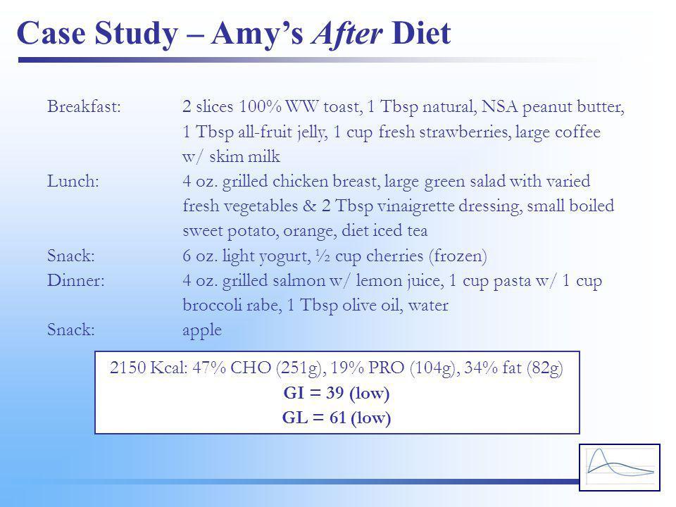 2150 Kcal: 47% CHO (251g), 19% PRO (104g), 34% fat (82g)