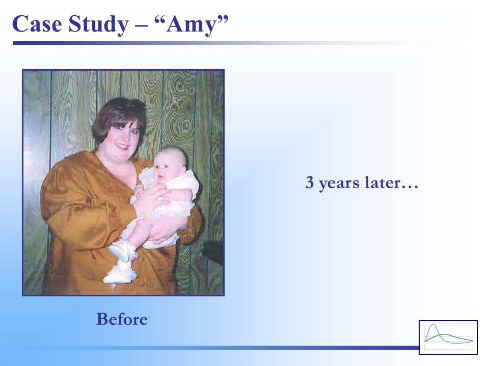 Case Study – Amy Before 3 years later…