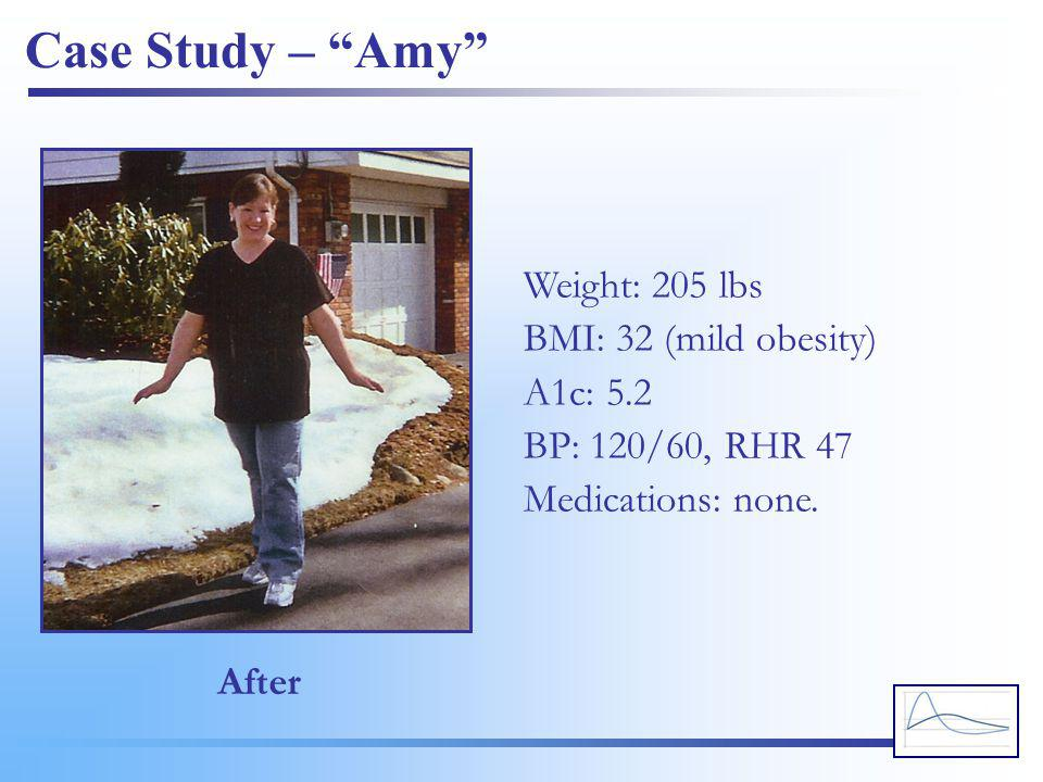 Case Study – Amy Weight: 205 lbs BMI: 32 (mild obesity) A1c: 5.2