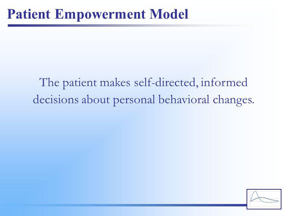 Patient Empowerment Model
