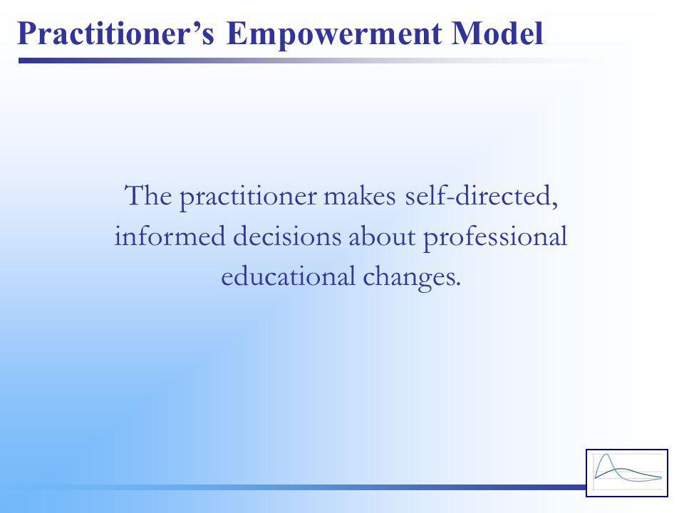 Practitioner's Empowerment Model