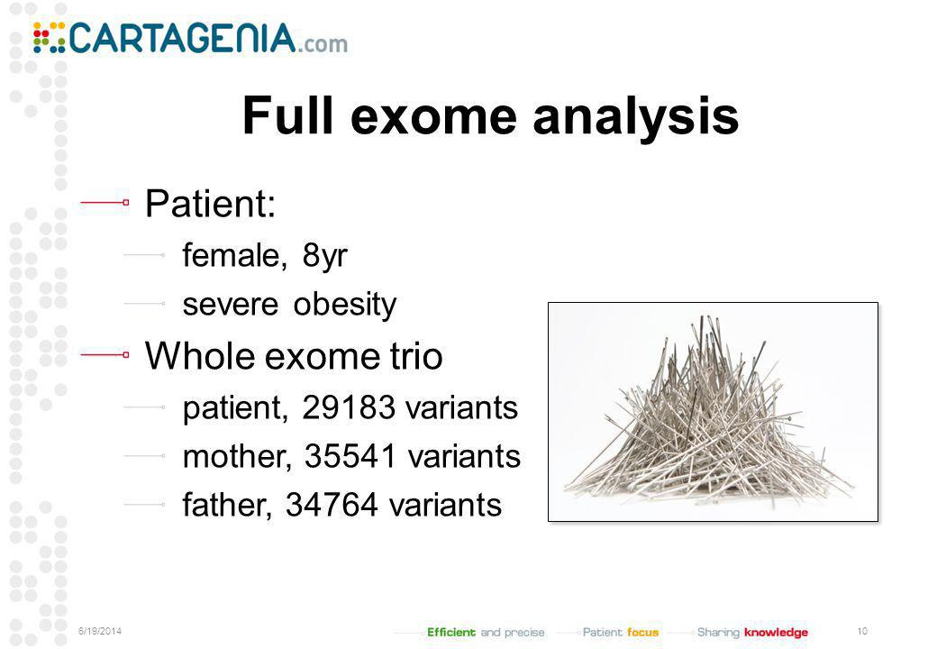 Full exome analysis Patient: Whole exome trio female, 8yr