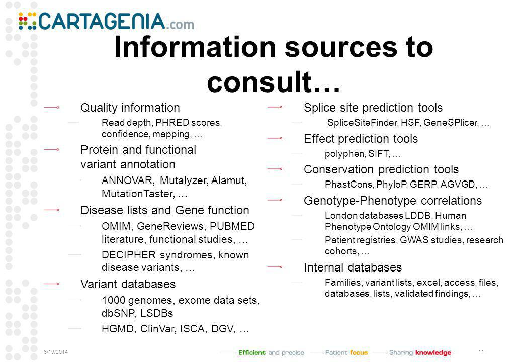 Information sources to consult…