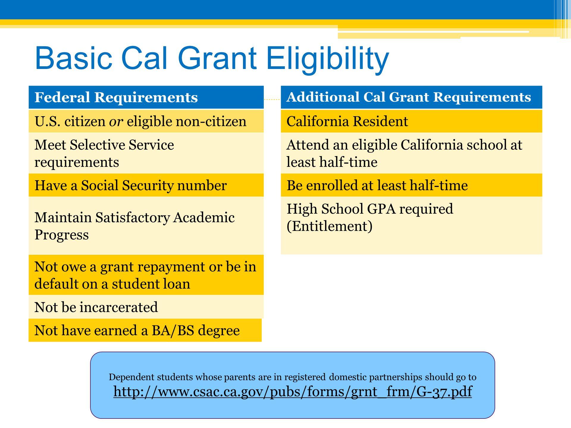 Basic Cal Grant Eligibility