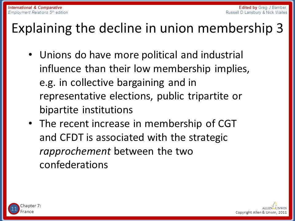 Explaining the decline in union membership 3