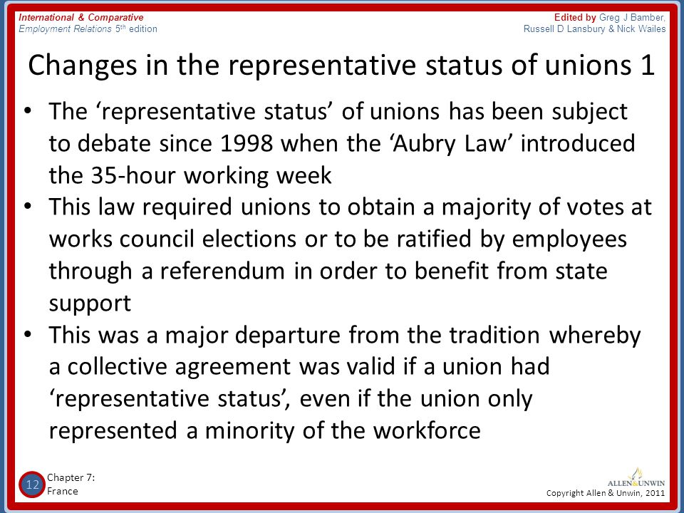 Changes in the representative status of unions 1