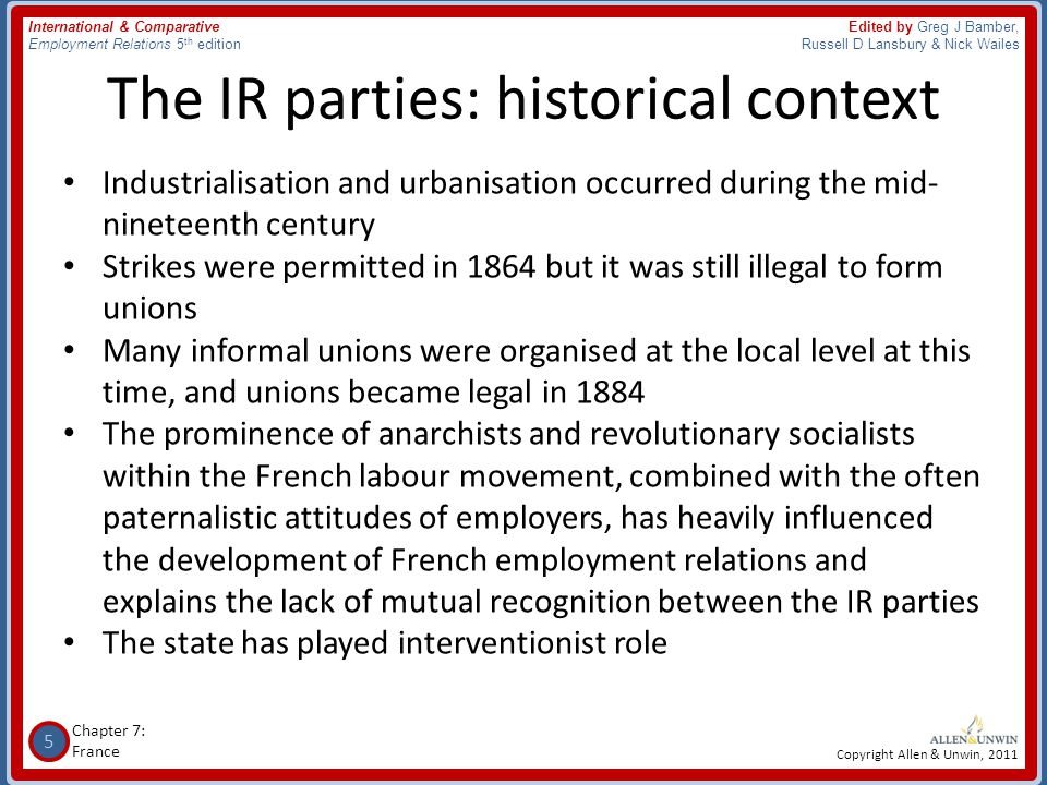 The IR parties: historical context