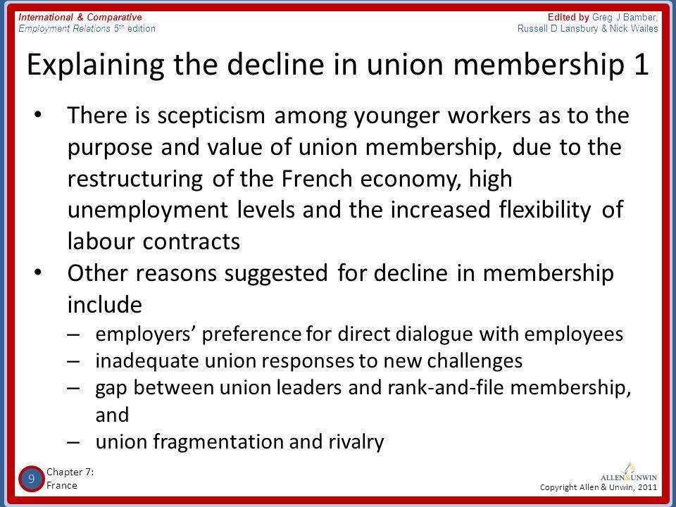 Explaining the decline in union membership 1