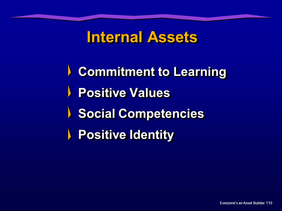Internal Assets Commitment to Learning Positive Values
