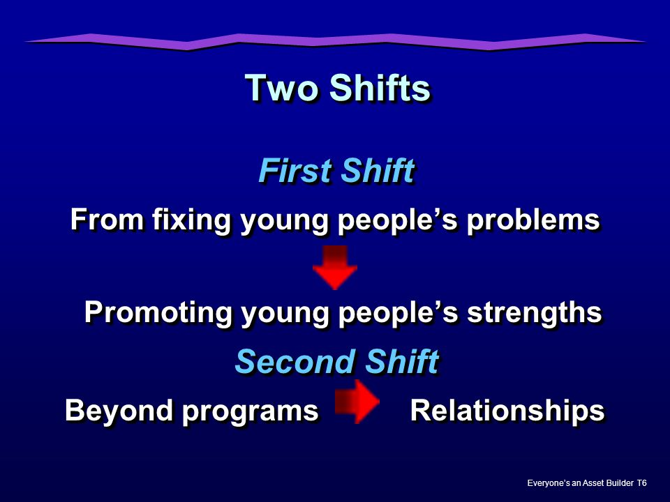 Two Shifts First Shift Second Shift