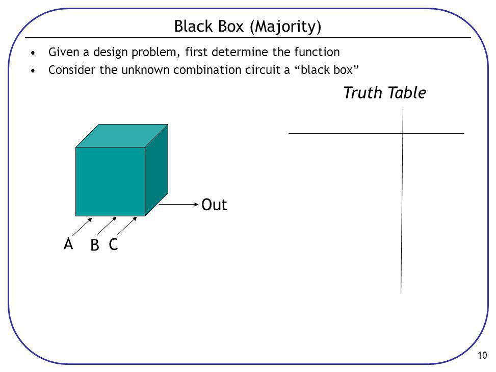 Black Box (Majority) Truth Table Out A B C