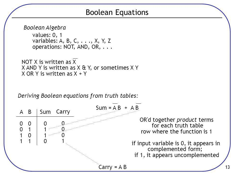 Boolean Equations Boolean Algebra values: 0, 1