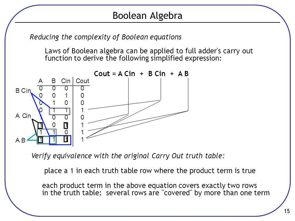 Boolean Algebra Reducing the complexity of Boolean equations