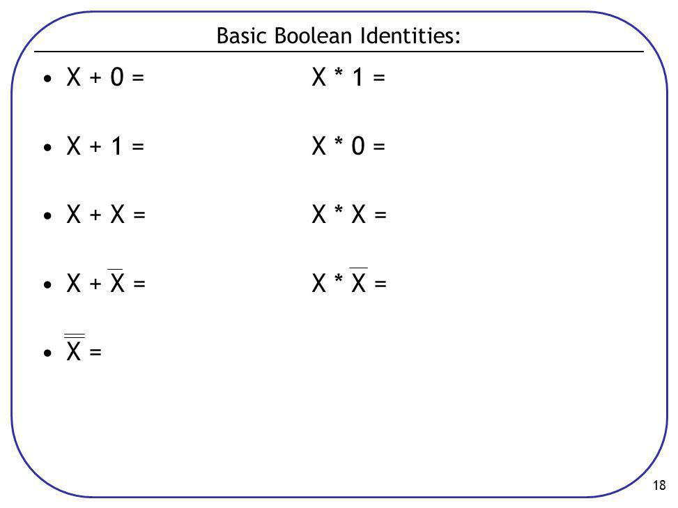 Basic Boolean Identities: