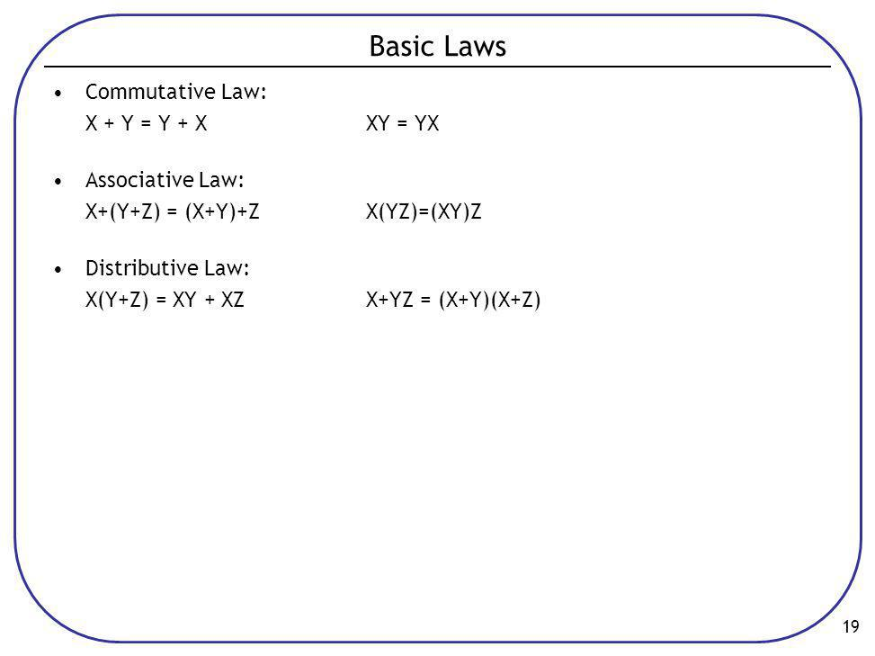 Basic Laws Commutative Law: X + Y = Y + X XY = YX Associative Law: