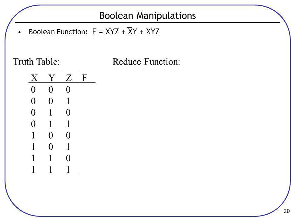 Boolean Manipulations