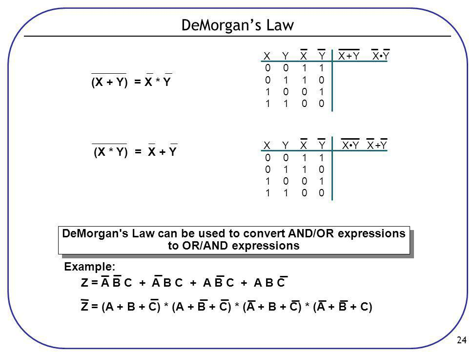 DeMorgan s Law can be used to convert AND/OR expressions