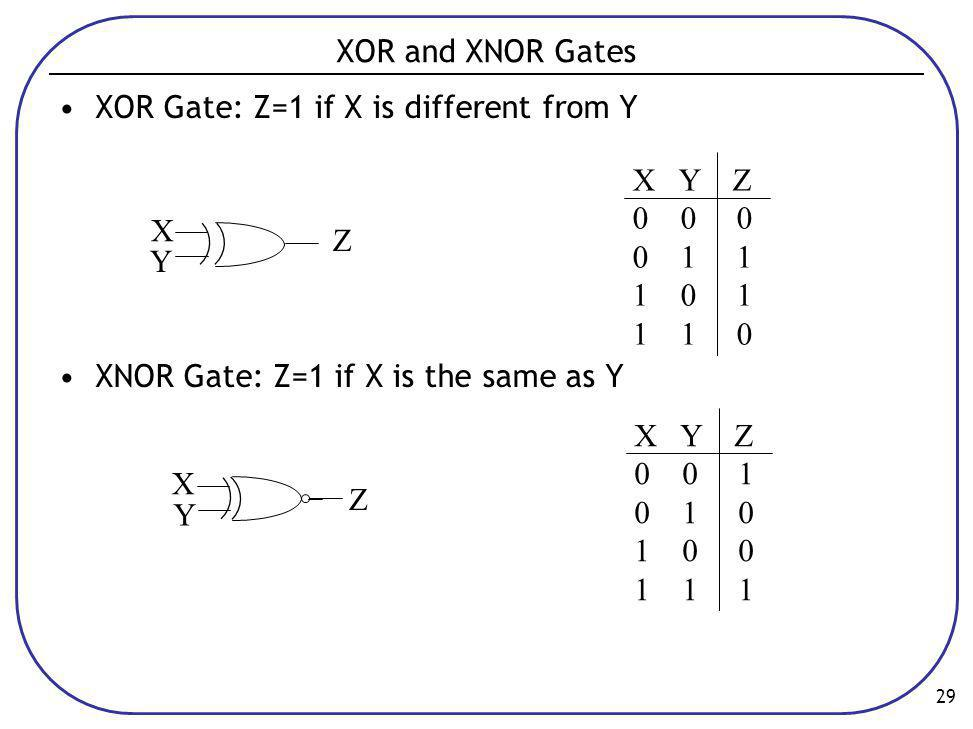 XOR and XNOR Gates XOR Gate: Z=1 if X is different from Y. XNOR Gate: Z=1 if X is the same as Y. X Y Z.