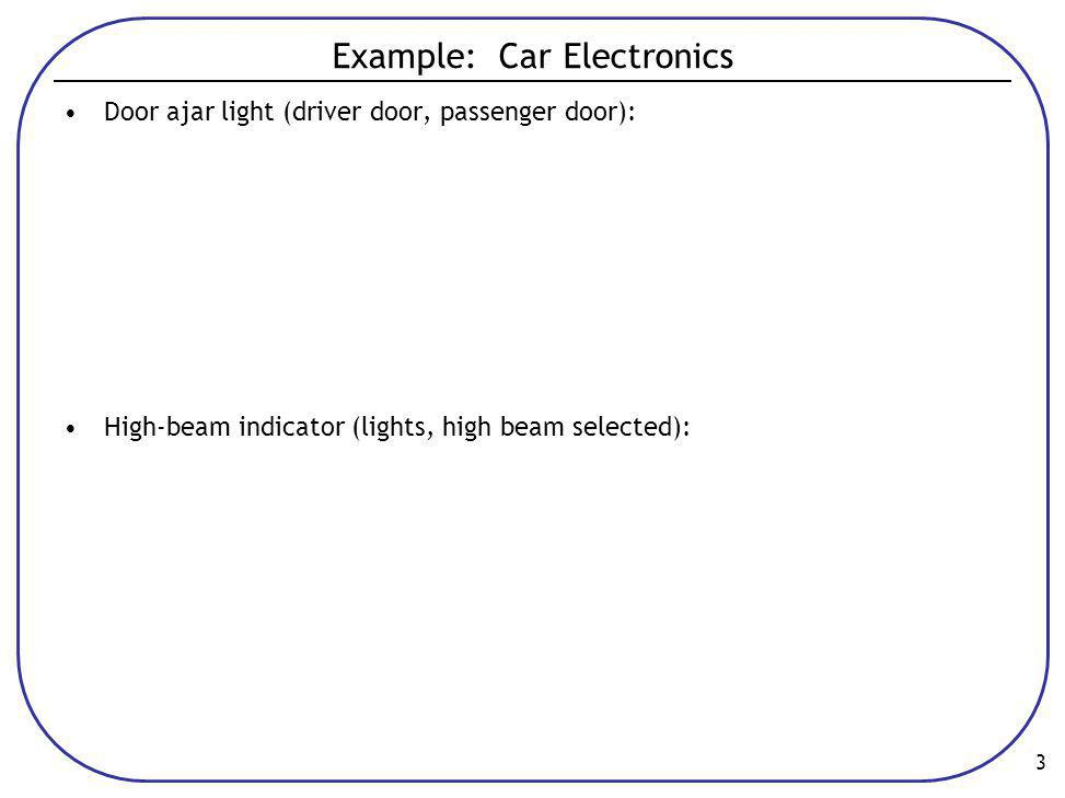 Example: Car Electronics