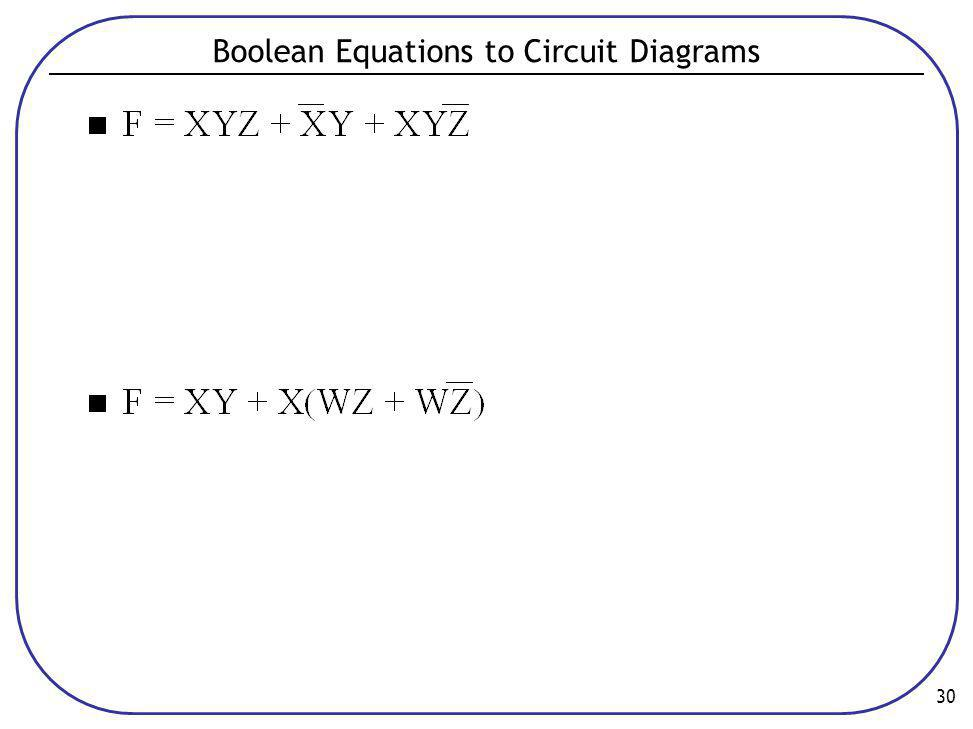 Boolean Equations to Circuit Diagrams