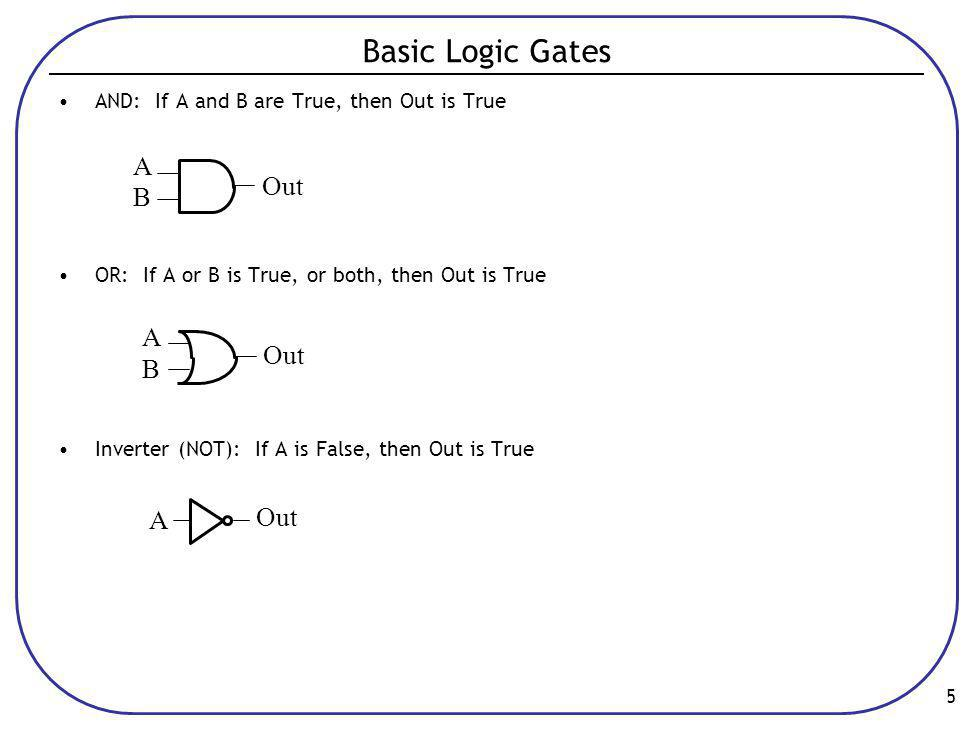 Basic Logic Gates A Out B A Out B Out A