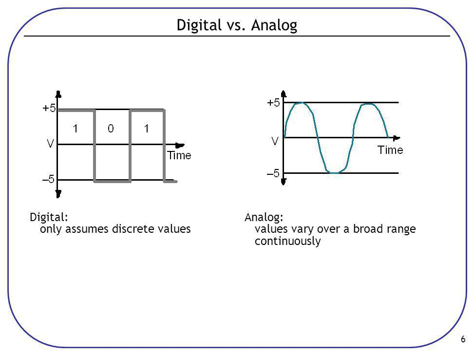 Digital vs. Analog Digital: only assumes discrete values Analog: