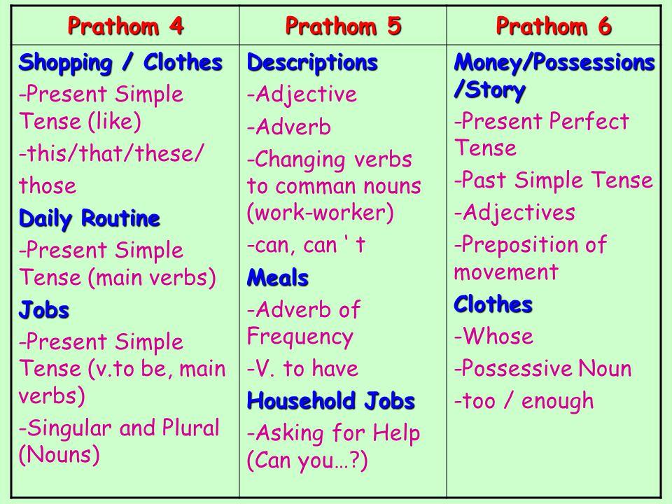 Prathom 4 Prathom 5 Prathom 6