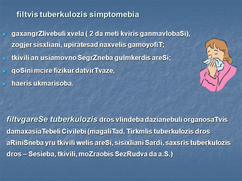 filtvis tuberkulozis simptomebia