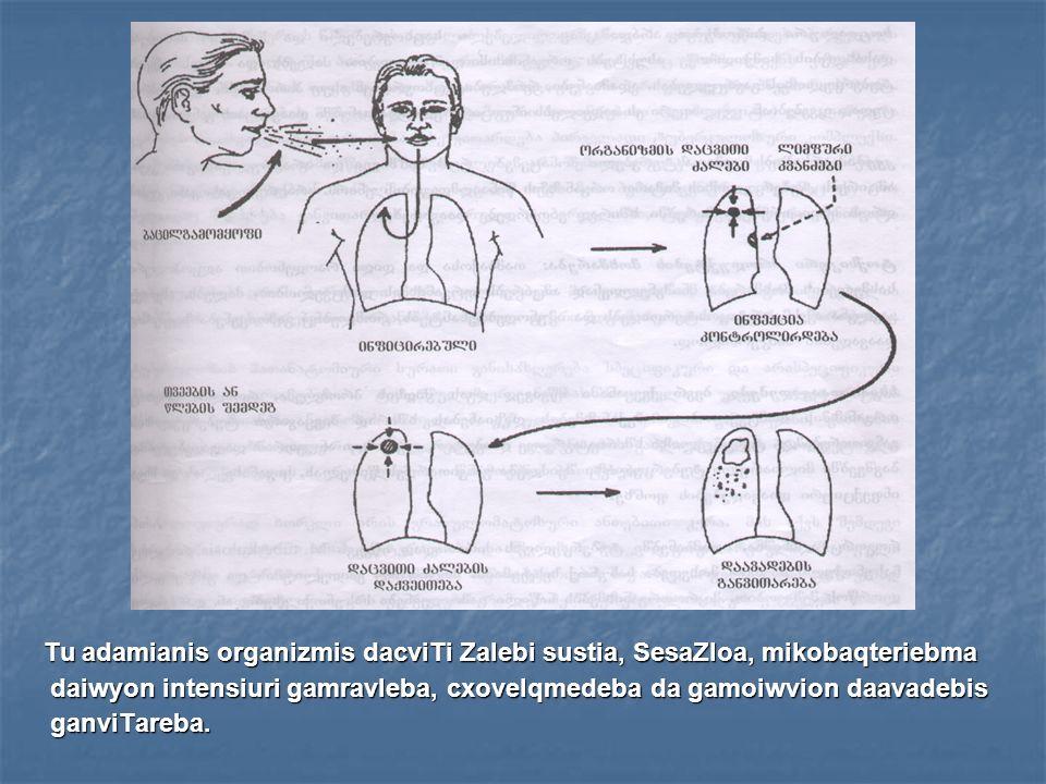 Tu adamianis organizmis dacviTi Zalebi sustia, SesaZloa, mikobaqteriebma daiwyon intensiuri gamravleba, cxovelqmedeba da gamoiwvion daavadebis ganviTareba.