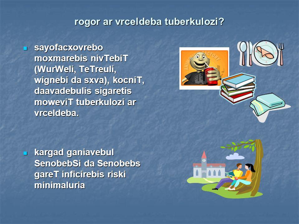 rogor ar vrceldeba tuberkulozi