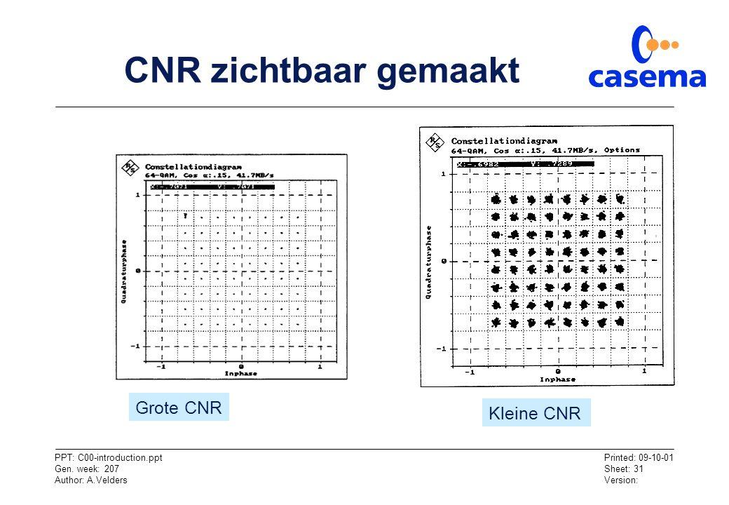 CNR zichtbaar gemaakt Grote CNR Kleine CNR