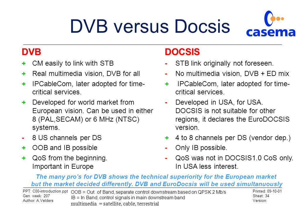 DVB versus Docsis DVB DOCSIS + CM easily to link with STB