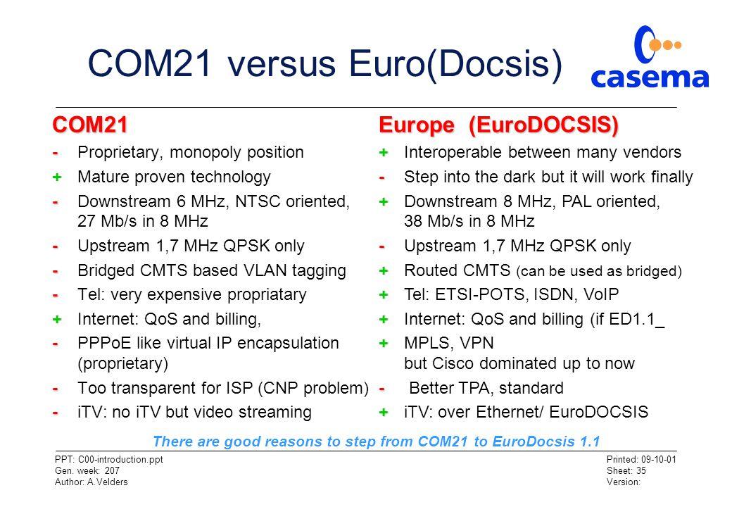 COM21 versus Euro(Docsis)