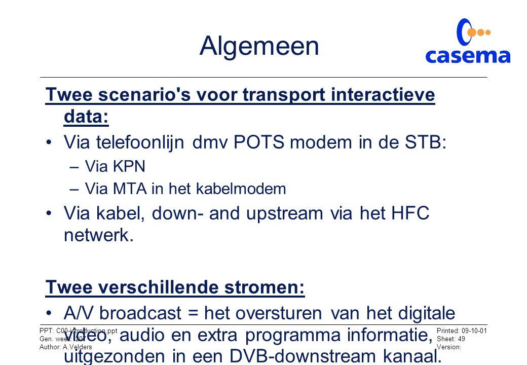 Algemeen Twee scenario s voor transport interactieve data: