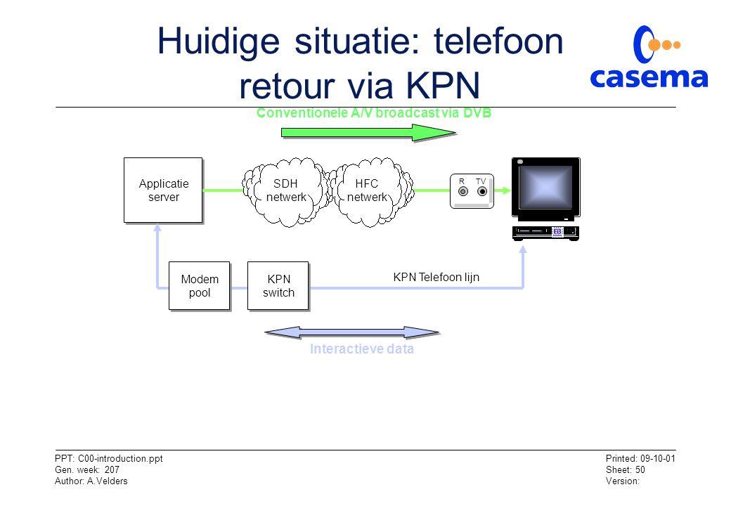 Huidige situatie: telefoon retour via KPN