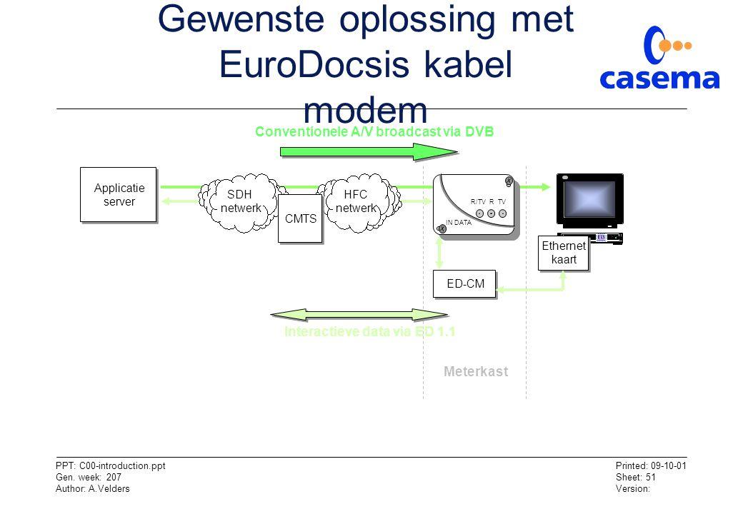 Gewenste oplossing met EuroDocsis kabel modem