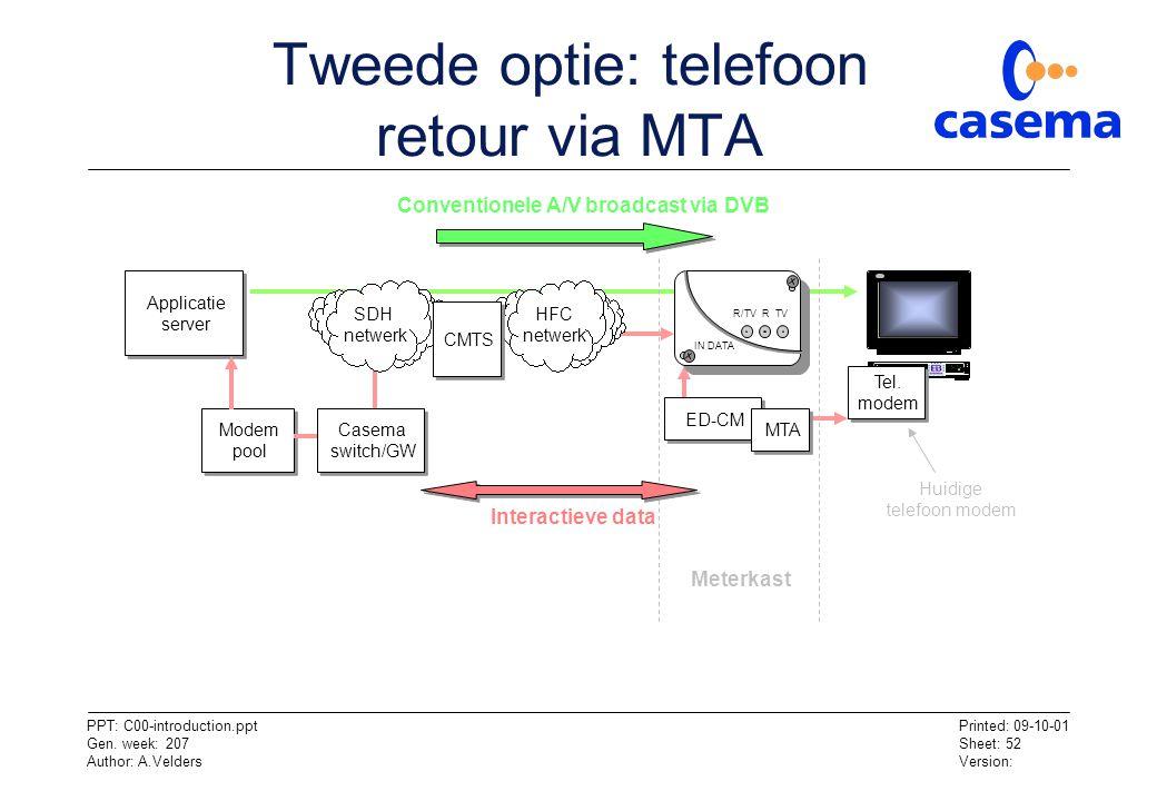 Tweede optie: telefoon retour via MTA