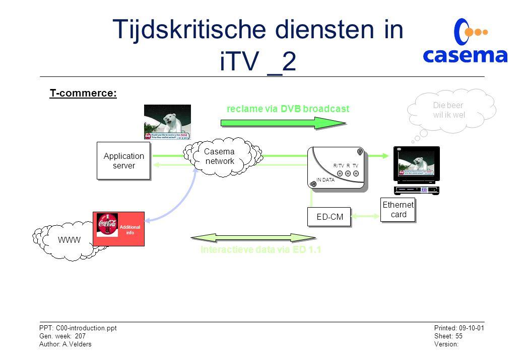 Tijdskritische diensten in iTV _2