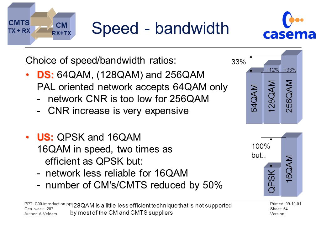Speed - bandwidth Choice of speed/bandwidth ratios: