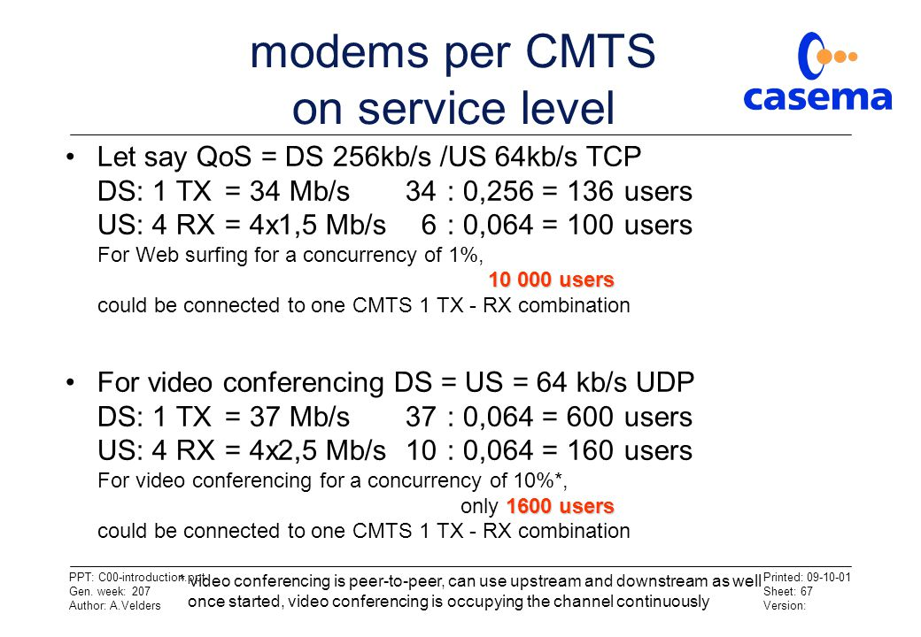 modems per CMTS on service level